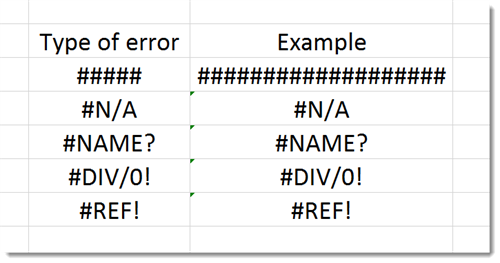 common-excel-errors