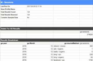 An example of a configured report
