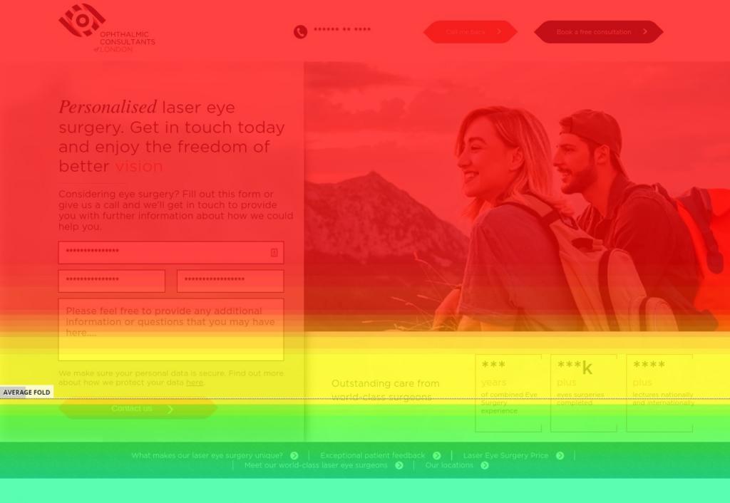 OCL website heatmap and A/B testing showcase