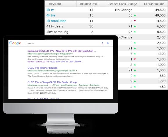 Samsung Case Study, search volumes